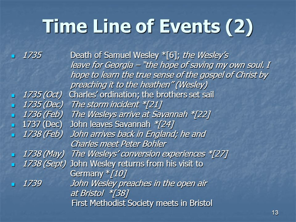 Time Line of Events (2) 1735 Death of Samuel Wesley *[6]; the Wesley's